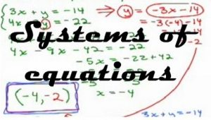1.5 Systems of equations