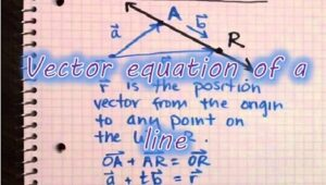 4.3 Vector equation of the line